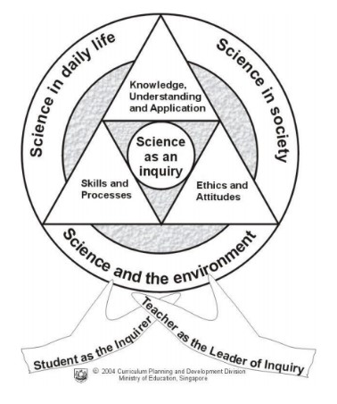 Science Department Goal.jpg